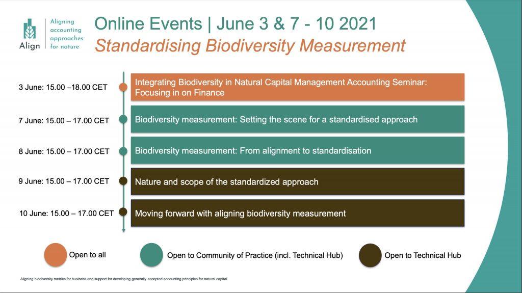 Align eventos junio 2021